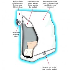 Mailguard Letterbox Safety Device
