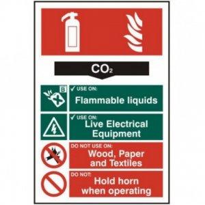 Fire Equipment Signs
